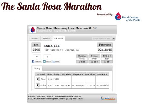 Santa Rosa Half Mathon Results