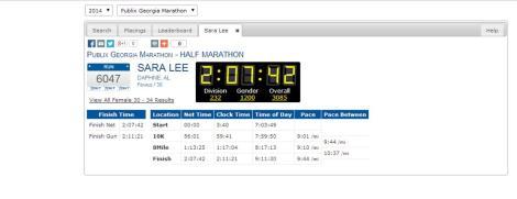 2014 GA Half Marathon Results - Online
